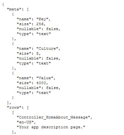 Результаты отображение записей в формате JSON