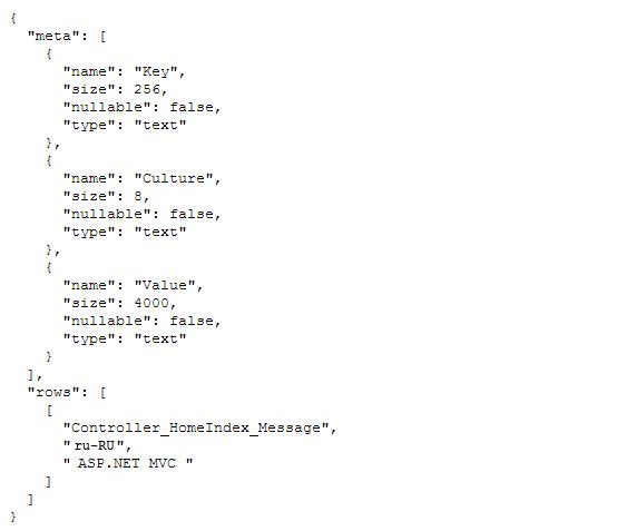 Выборка записей в формате JSON