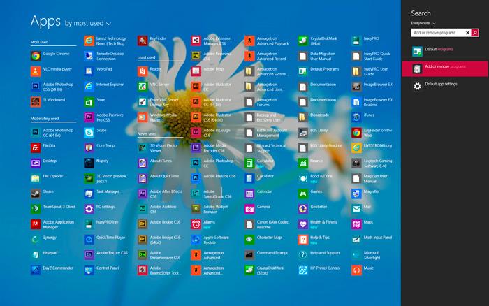 Windows 8.1. Приложения