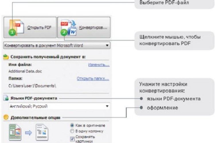 Конвертирование PDF-файлов