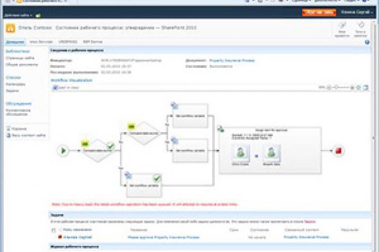Расширенный шаблон позволяет моделировать рабочие процессы SharePoint