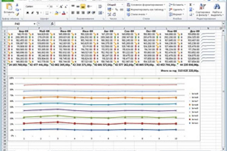 Microsoft Office Home and Business 2010. Эффективное управление личными финансами и финансами предприятия