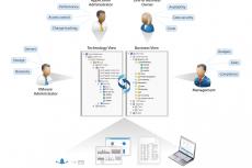 Скриншот: Veeam ONE – бизнес-категоризация