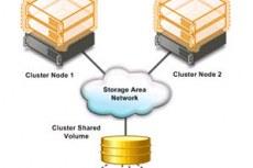 Поддержка виртуализации серверов и настольных компьютеров