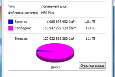 Свойства HFS диска