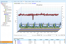 Скриншот: мониторинг Veeam ONE