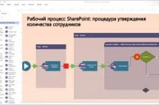 Visio профессиональный 2013. Улучшенное управление процессами благодаря расширенным функциям и поддержке BPMN 2.0