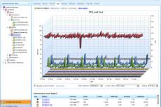 Скриншот: Veeam ONE — мониторинг