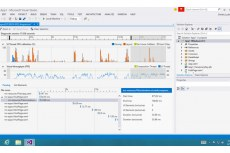 Visual Studio Professional 2013. Анализ производительности приложения