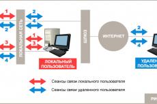 Традиционная схема построения распределенной сети видеонаблюдения с использованием сетевых камер
