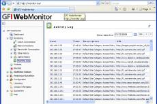 Мониторинг активности пользователей