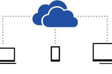 Windows 8.1. SkyDrive