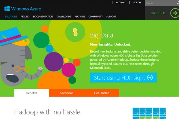 Hadoop-сервис Windows Azure