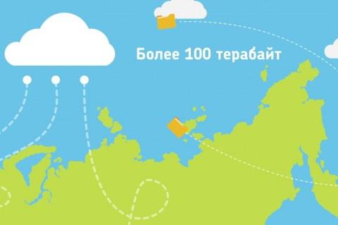 РусГИС - облако геоданных всей территории России