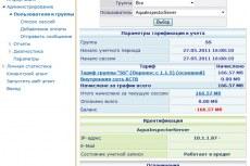 Веб-статистика пользователя