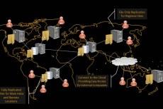 Возможности Autodesk Vault Professional по организации совместной работы нескольких филиалов компании позволяют наладить бесперебойный обмен данными между инженерными группами
