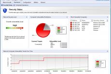 GFI LANguard Панель мониторинга