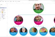 Visio стандартный 2013. Простая настройка организационных диаграмм благодаря улучшениям в шаблонах и мастере