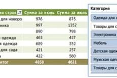 Microsoft Office Excel 2010. Функция среза в Excel 2010