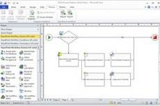 Упрощение моделирования и мониторинга рабочих процессов SharePoint