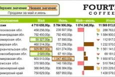 Microsoft Office Excel 2010. Широчайшие возможности представления данных