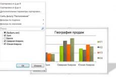Microsoft Office Excel 2010. Более интерактивные и динамичные сводные диаграммы