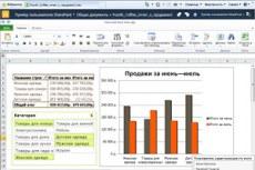 Microsoft Office Excel 2010. Высокая эффективность обмена данными и совместной работы